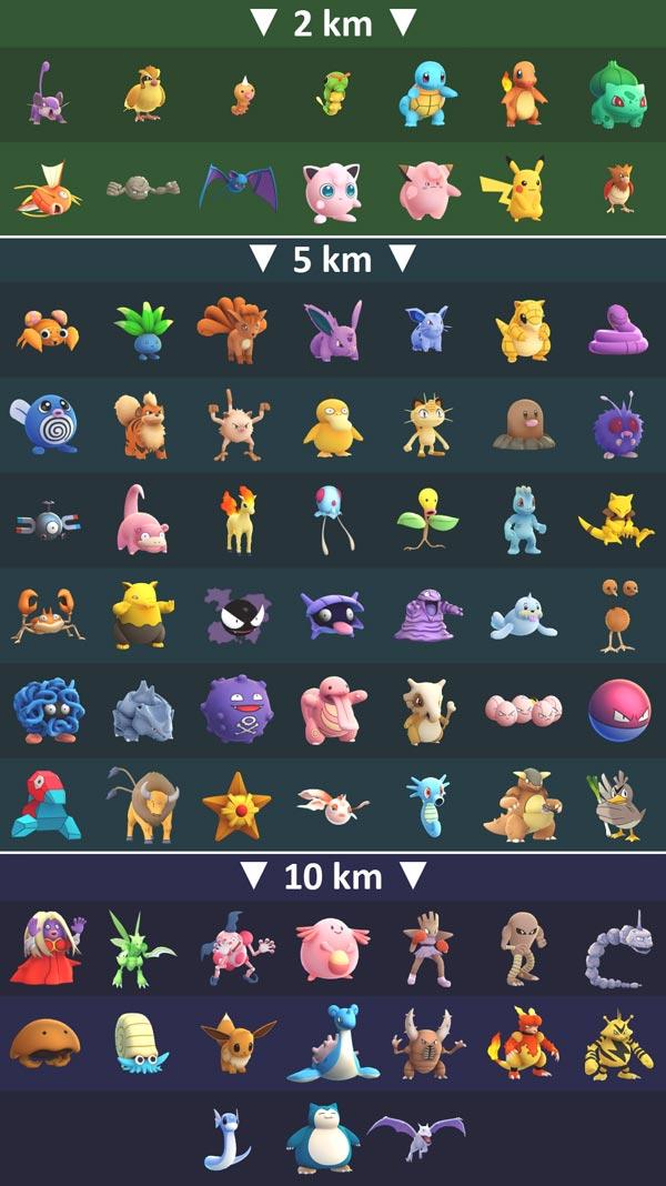 Lista de huevos pokemon GO